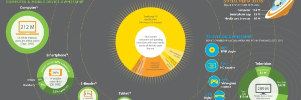 Consumer-Usage-Report-2012-FULL-SIZED