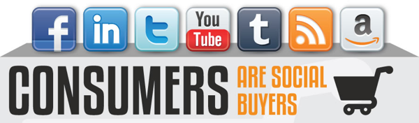 Consumers are Social Buyers