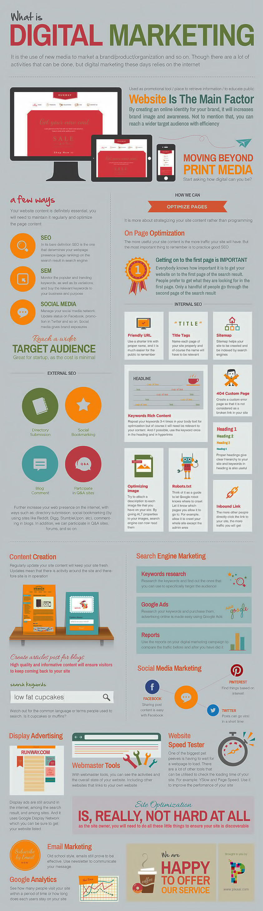 How-to-carry-out-digital-marketing-infographic-2013-1