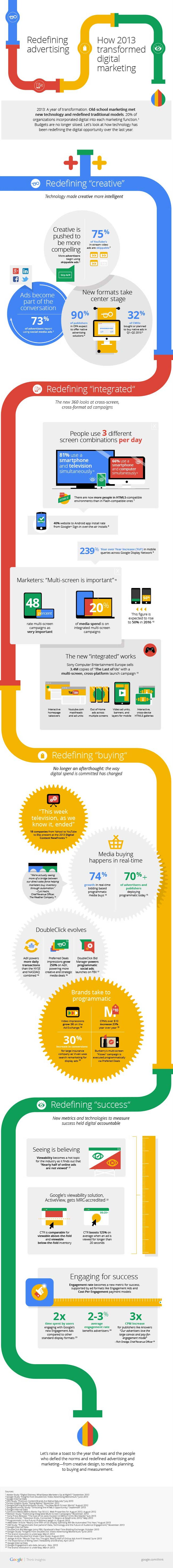 redefining-advertising_infographics